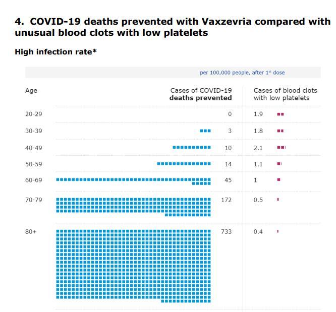 Nutzen Risiko Astrazeneca impfung